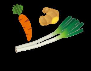 身体を温める野菜